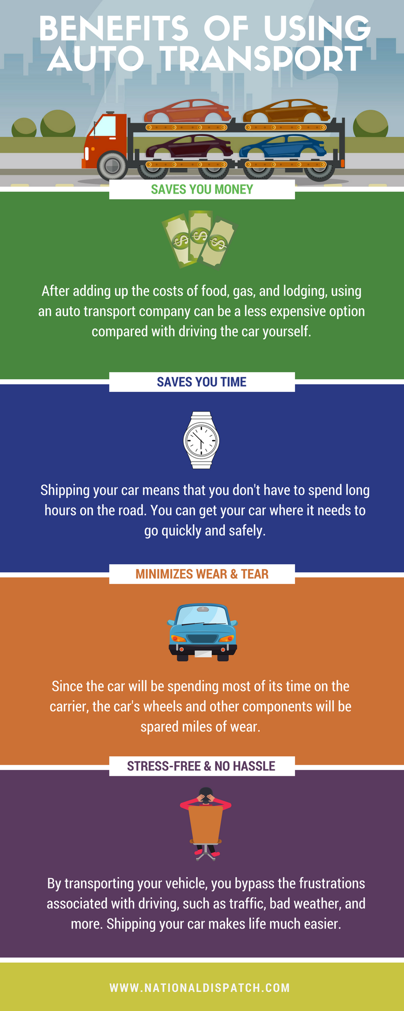 Benefits Of Auto Transport Infographic