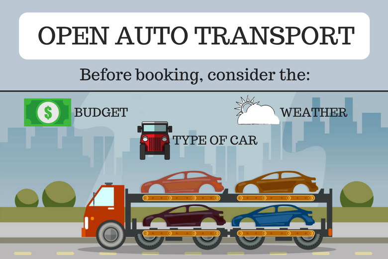 Open Auto Transport Graphic