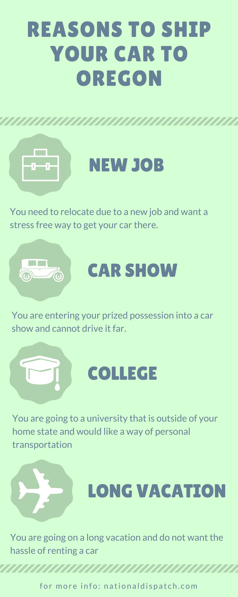 Reasons to Ship your car to Oregon Infographic