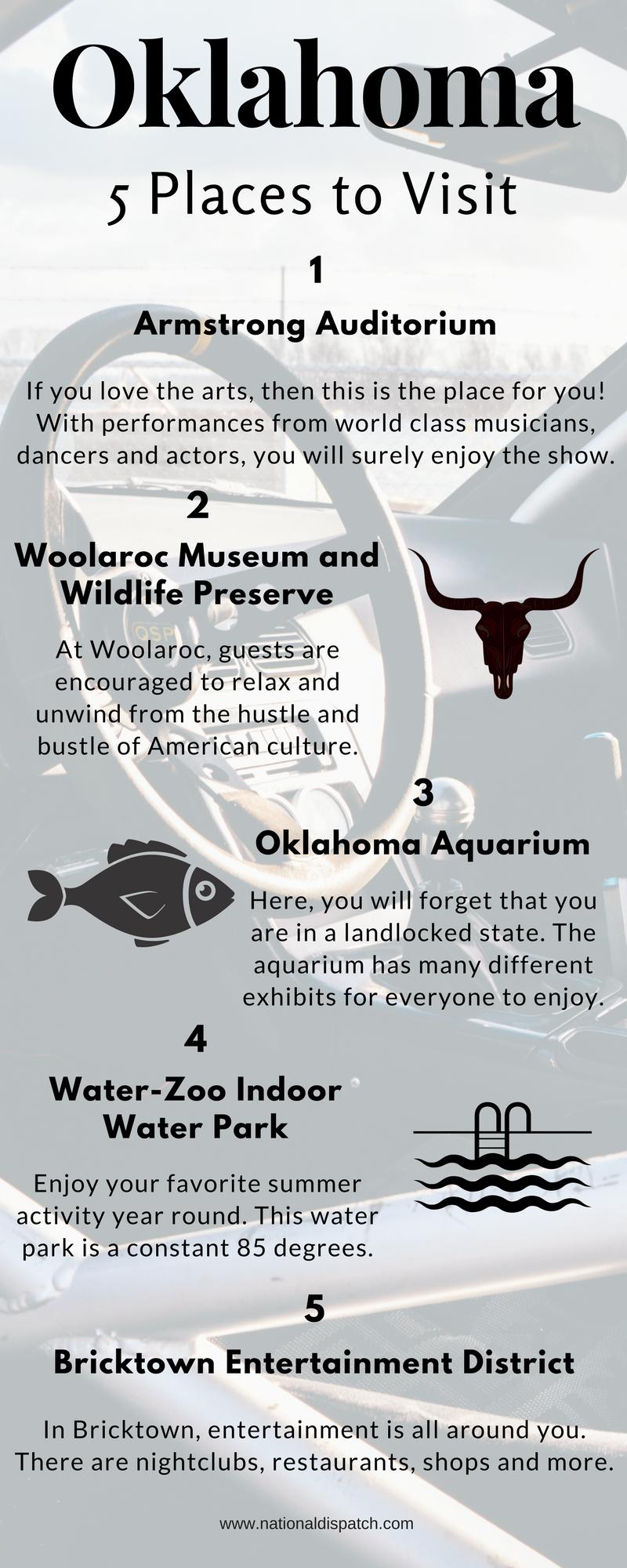 Oklahoma Infographic