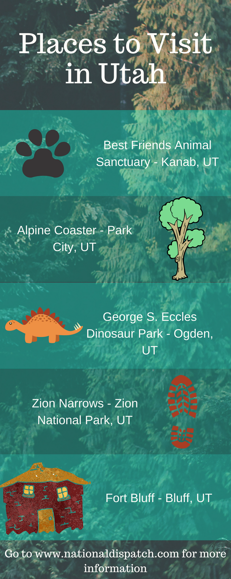 Places To Visit In Utah Infographic