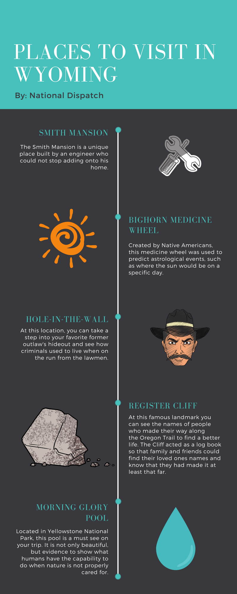 Places to Visit in Wyoming Infographic